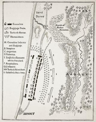 Battle of Arsuf 1191