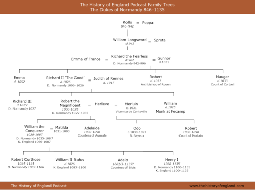Family tree of the Dukes of Normandy 846-1135