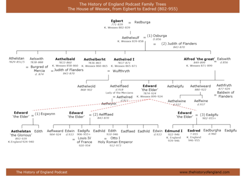 Family Tree of the Kings of Wessex and England, Egbert to Eadred 802-955