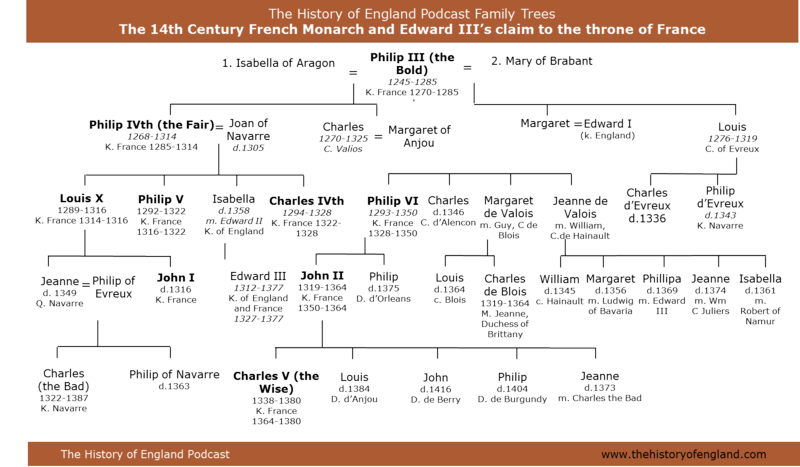 14thC Kings of France and Edward III