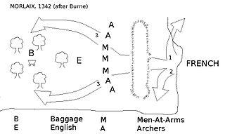 Battle of Morlaix
