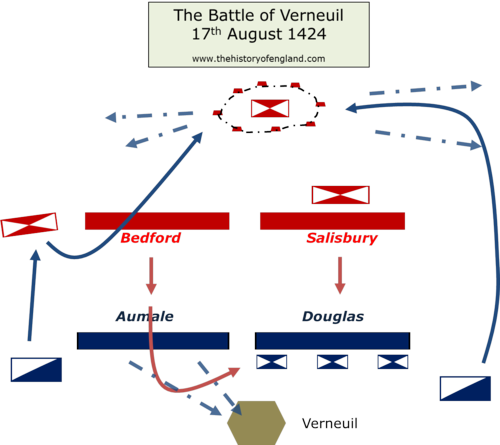 The Battle of Verneuil