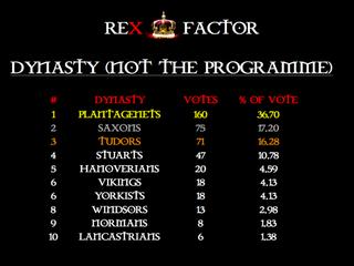 Rex-factor-play-offs-012